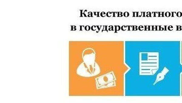 Качество платного приема в государственные вузы 2011