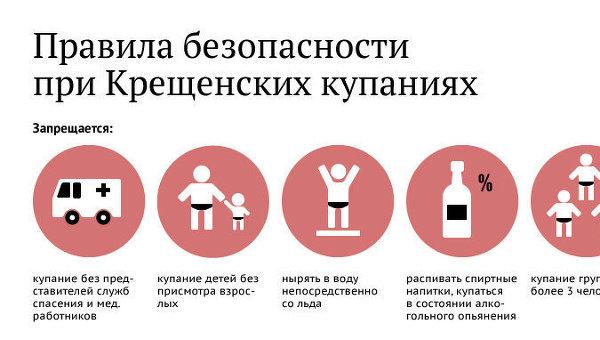 Правила безопасности при Крещенских купаниях. Инфографика
