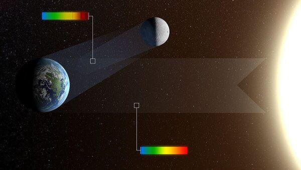 Землесвечение - отраженный свет Солнца - достигает Луны и возвращается обратно на Землю