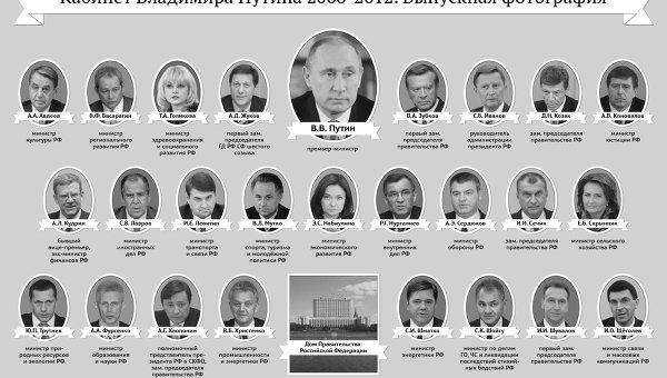 Кабинет Владимира Путина 2008-2012. Выпускная фотография
