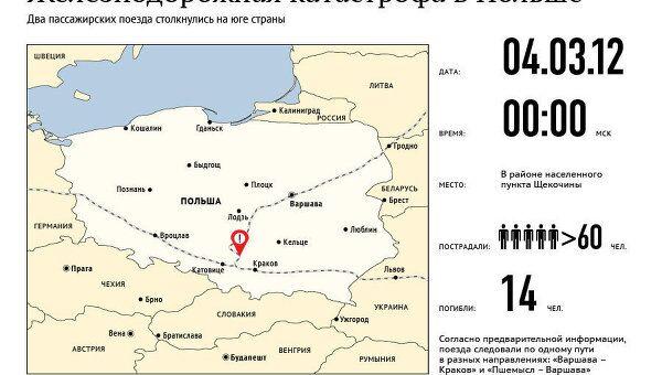 Железнодорожная катастрофа в Польше. Инфографика