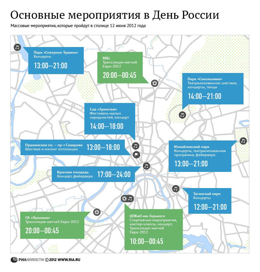 Основные мероприятия в День России