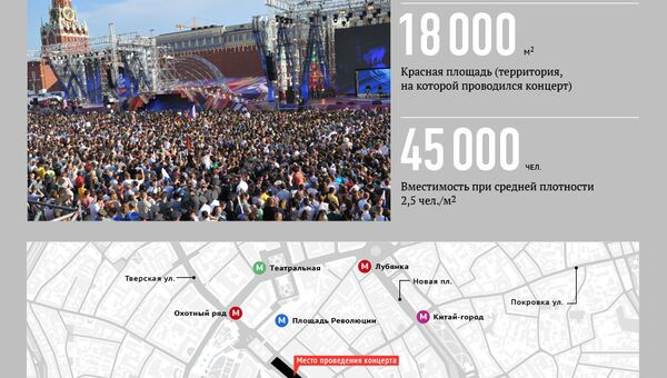 Оценка численности зрителей концерта на Красной площади