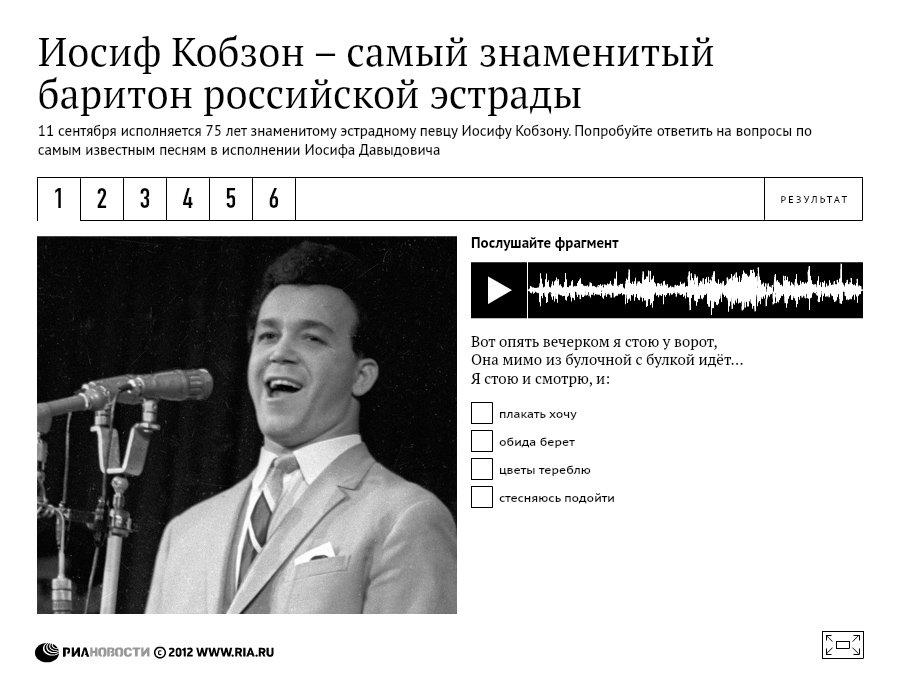 Иосиф Кобзон - самый знаменитый баритон российской эстрады