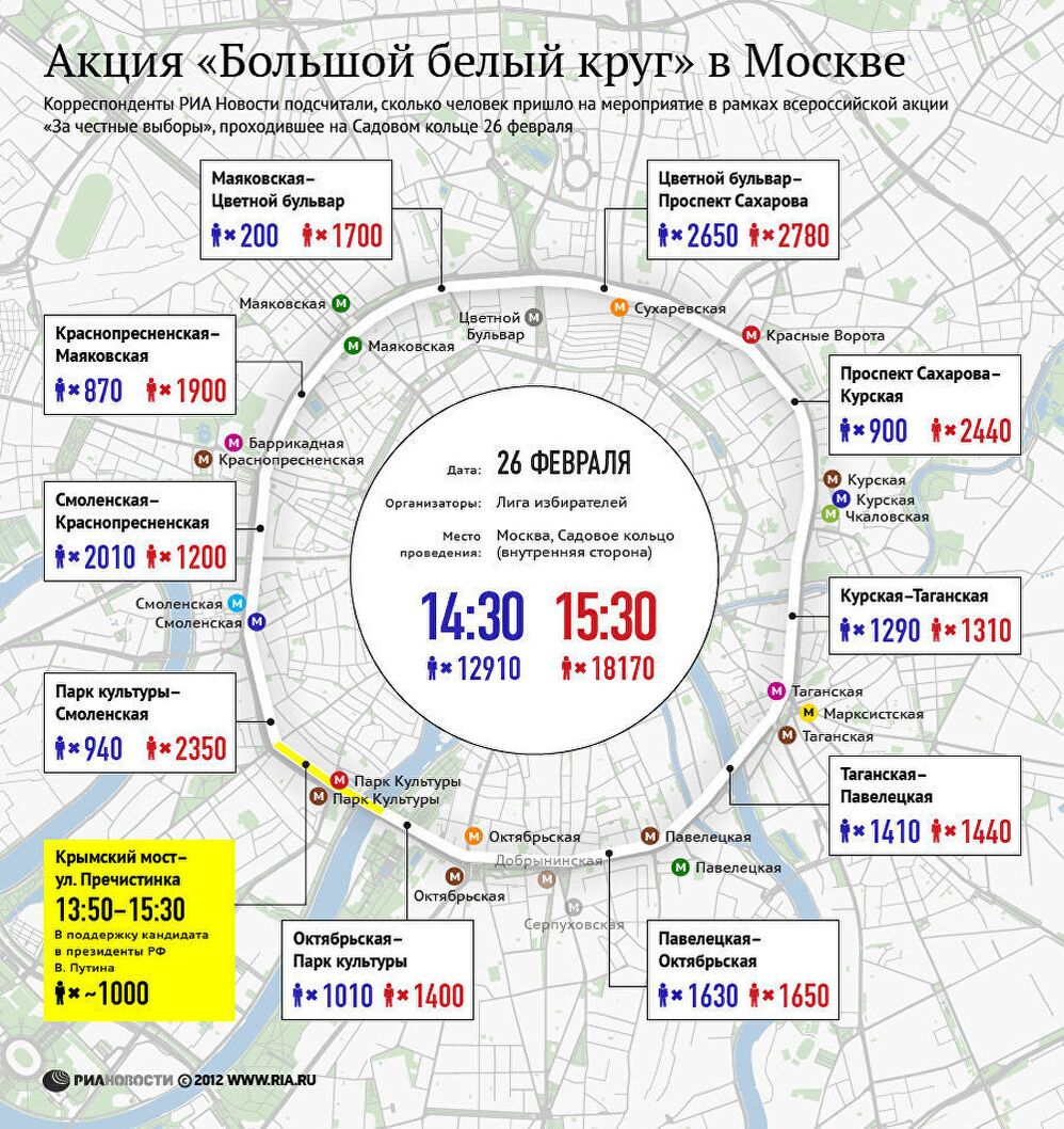 Акция Большой белый круг в Москве