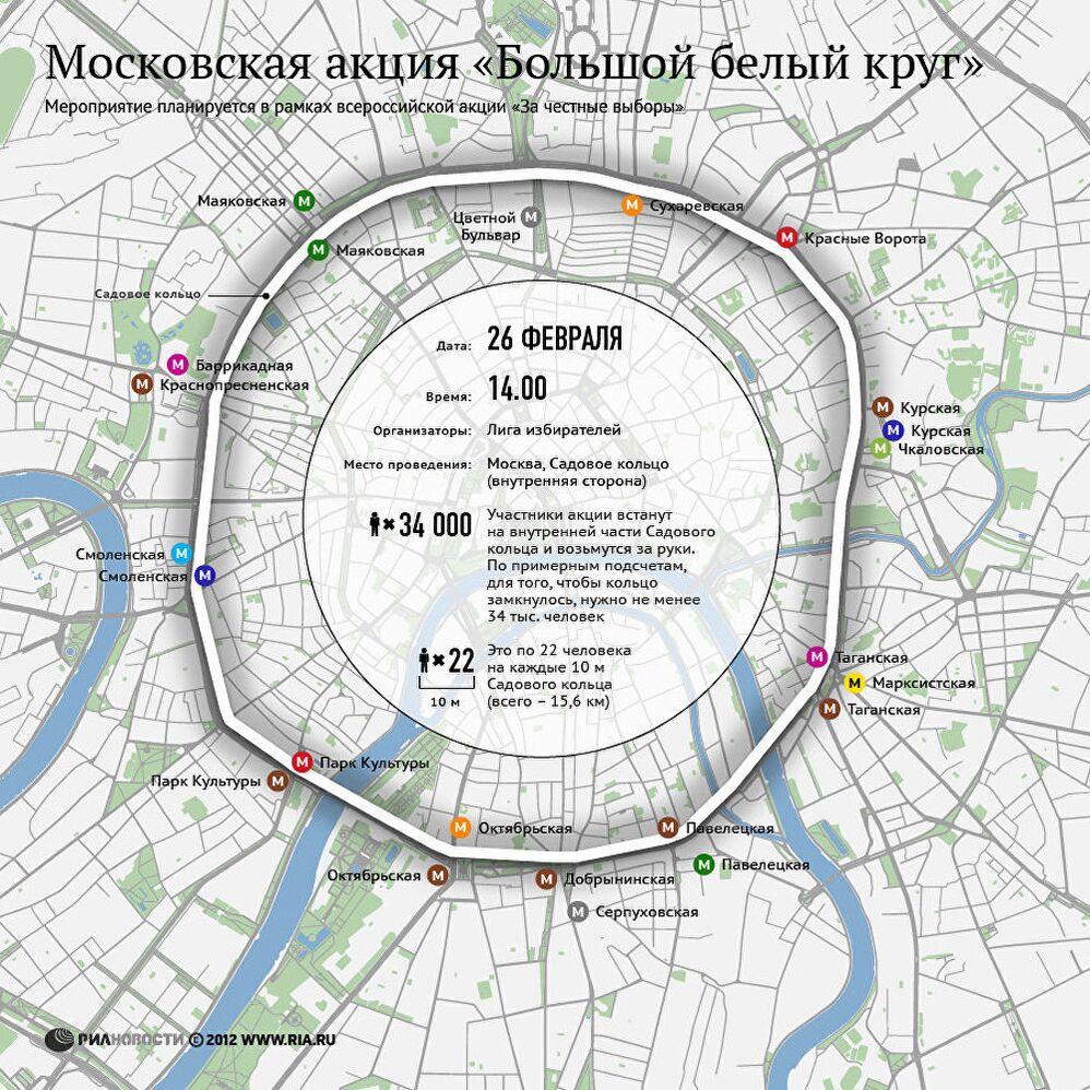 Московская акция Большой белый круг