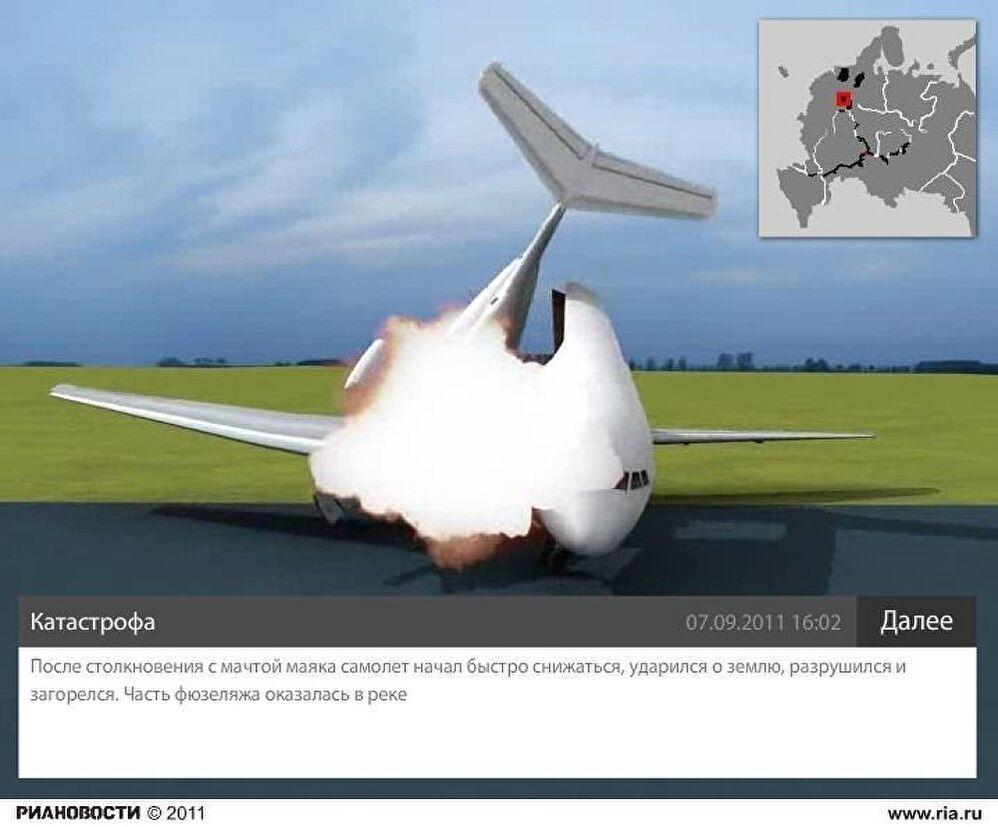Реконструкция крушения Як-42 под Ярославлем