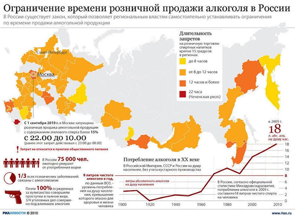 Ограничение времени розничной продажи алкоголя в России