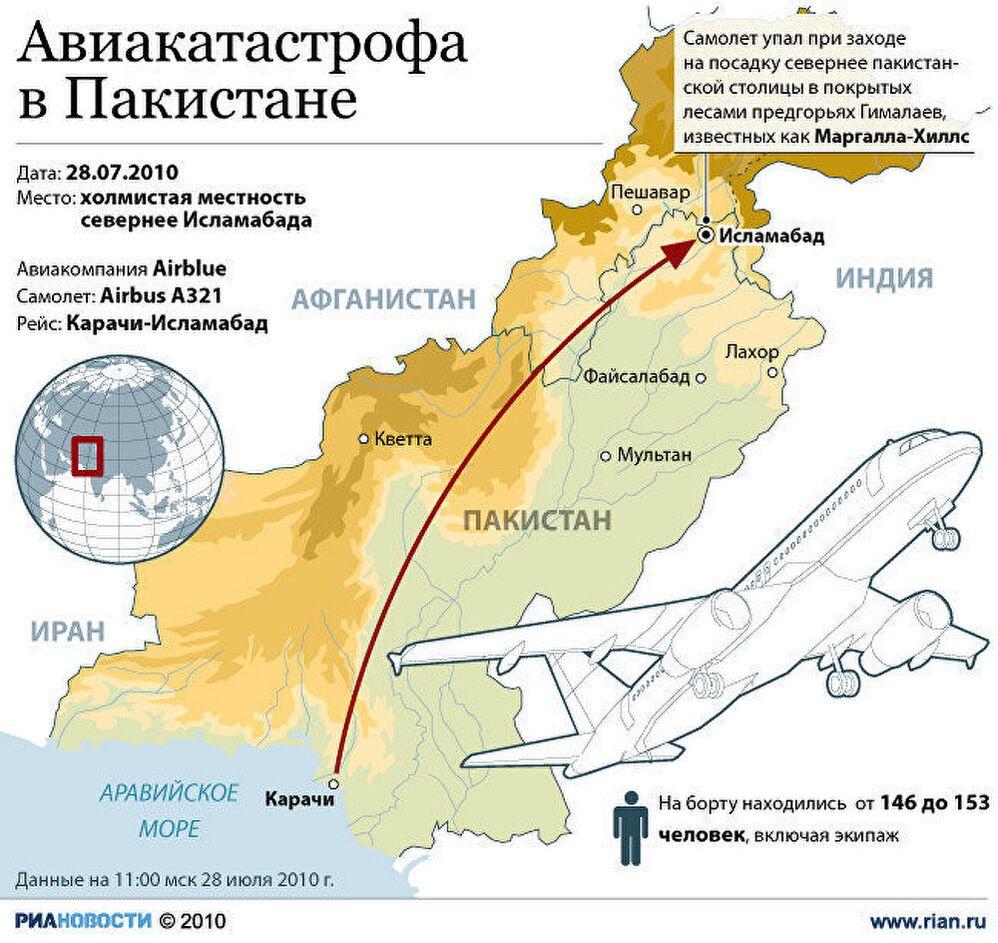Авиакатастрофа в Пакистане