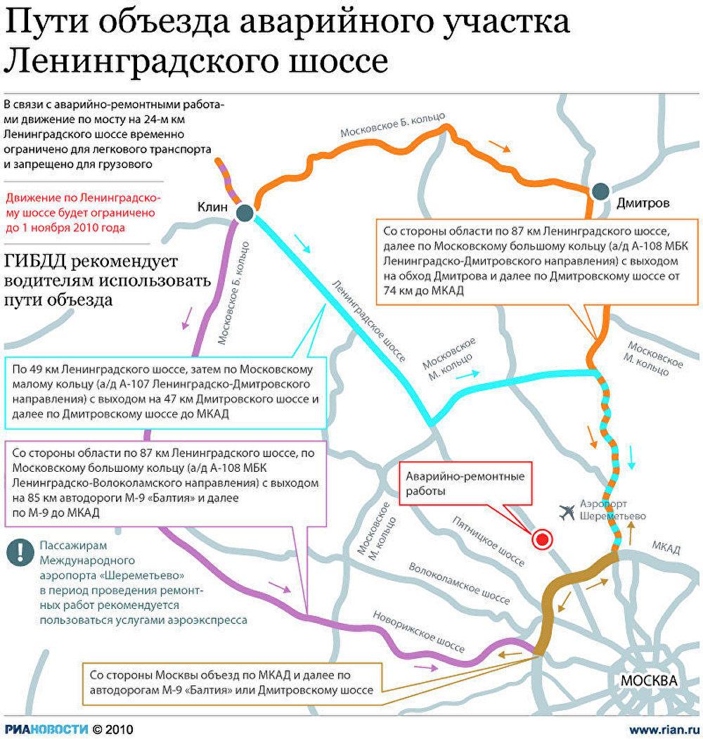 Пути объезда аварийного участка Ленинградского шоссе