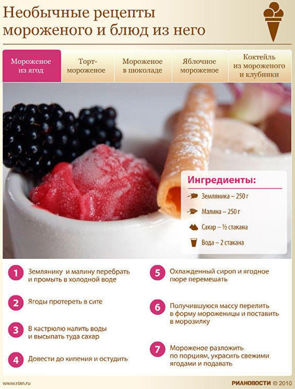 Необычные рецепты мороженого и блюд из него