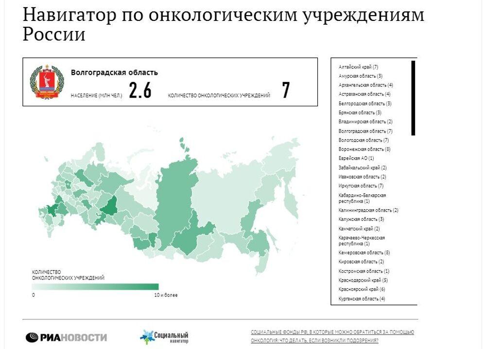 Навигатор по онкологическим учреждениям России