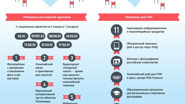 Планы РИА Новости по освещению Зимней Олимпиады 2014 года в Сочи