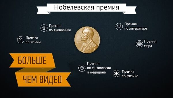 Нобелевская премия-2013: высказывания лауреатов и их открытия