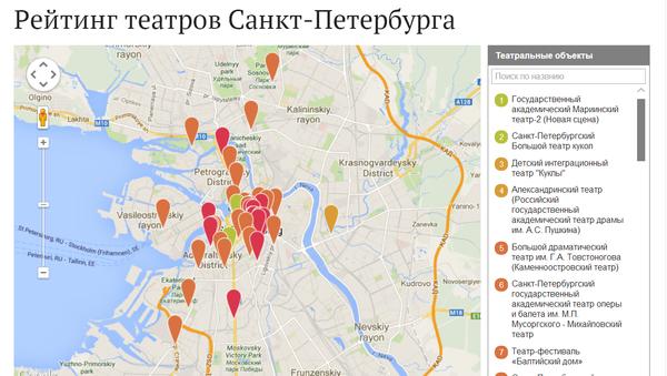 Рейтинг театров Санкт-Петербурга