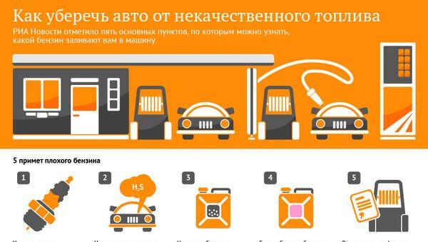 Как уберечь авто от некачественного топлива
