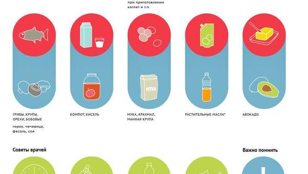 Чем заменить в пост скромные продукты