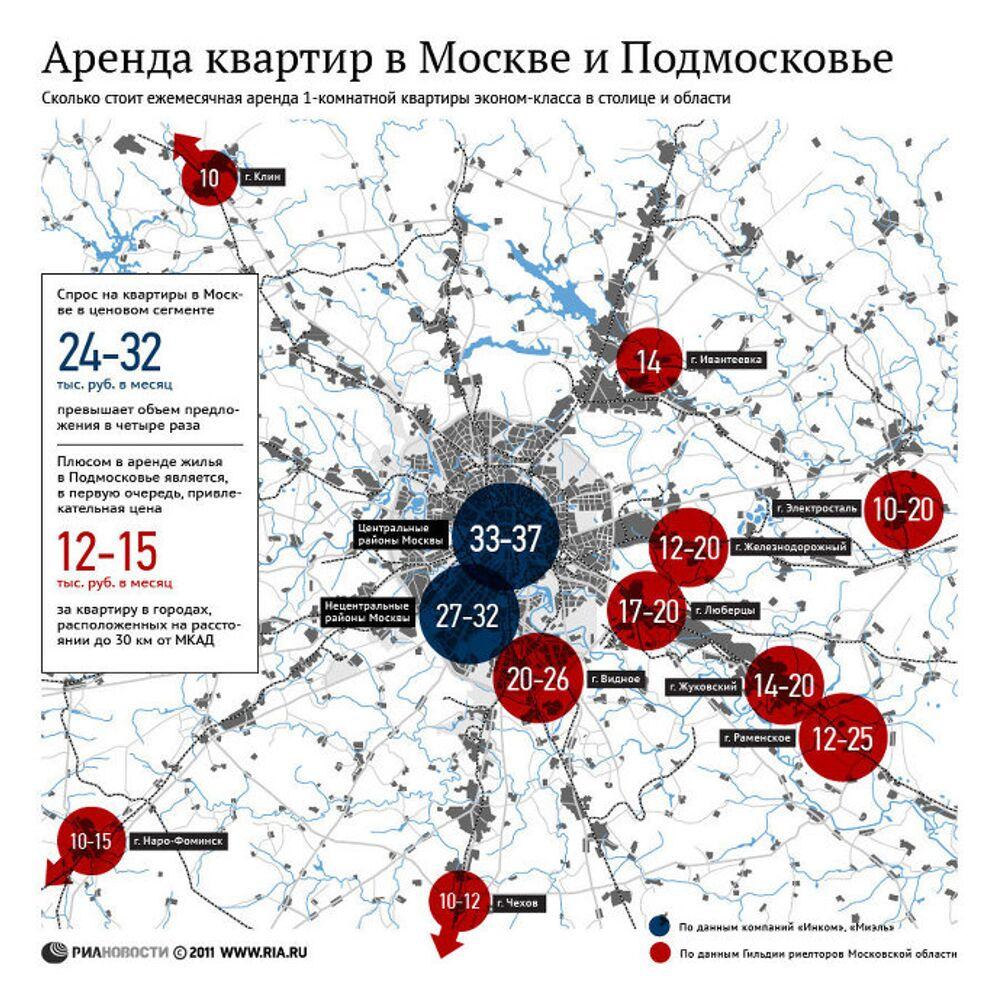 Стоимость аренды квартир в Москве и Подмосковье