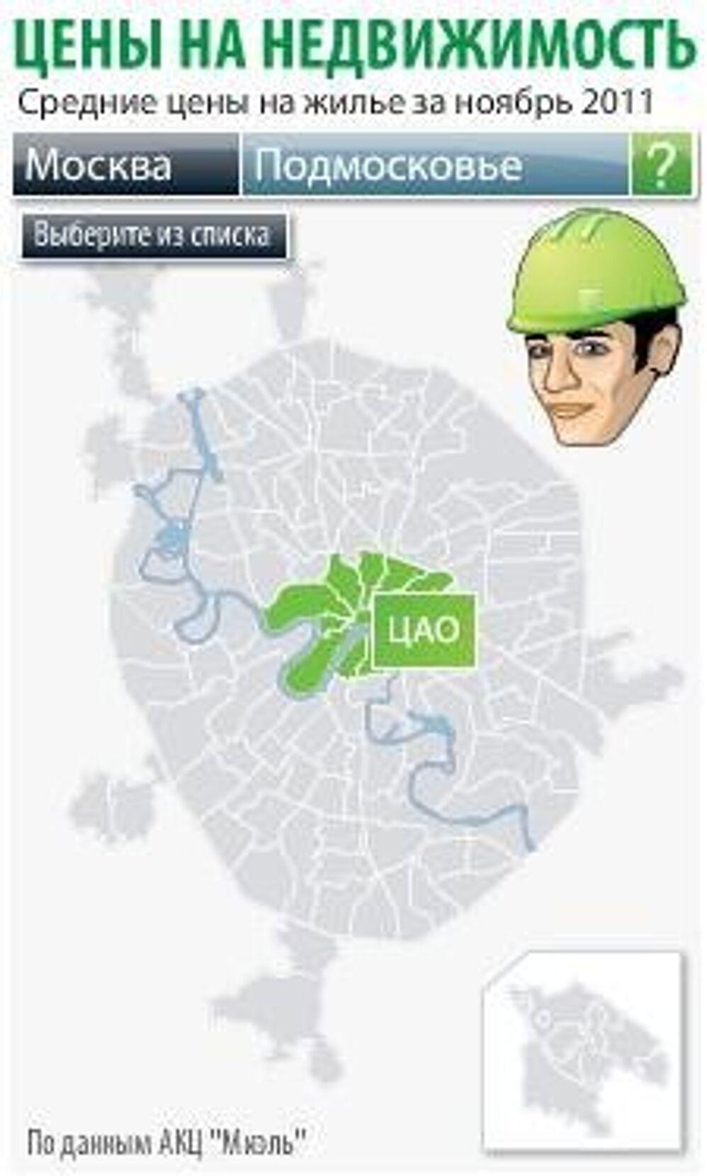 Цена на жилье в Москве и Подмосковье