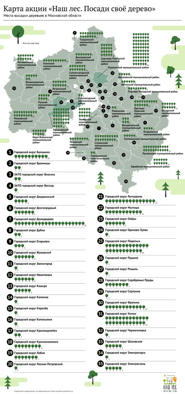 Карта посадки деревьев в Подмосковье