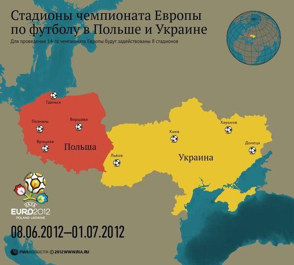 Стадионы чемпионата Европы по футболу в Польше и Украине