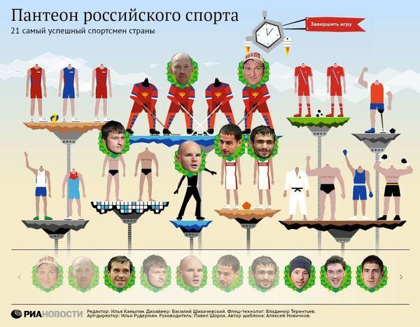 Пантеон российского спорта